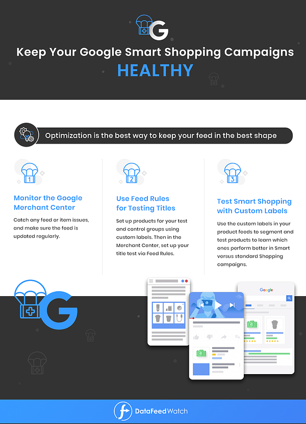 Infographic_Keep_Your_Google_Smart_Shopping_Campaigns_Healthy