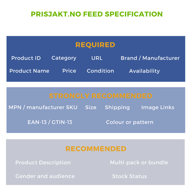 Prisjakt.no-feed-specifications.png