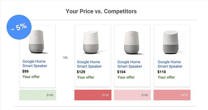 google_shopping_price_benchmark-1