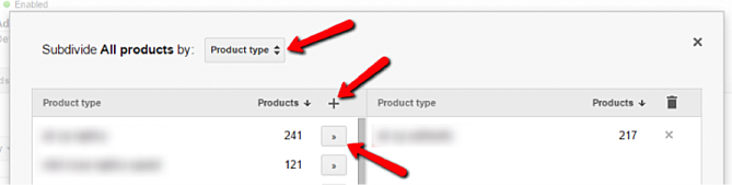 How to Structure Google Shopping Campaign in AdWords