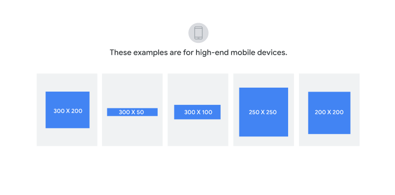 common_display_size_for_mobile