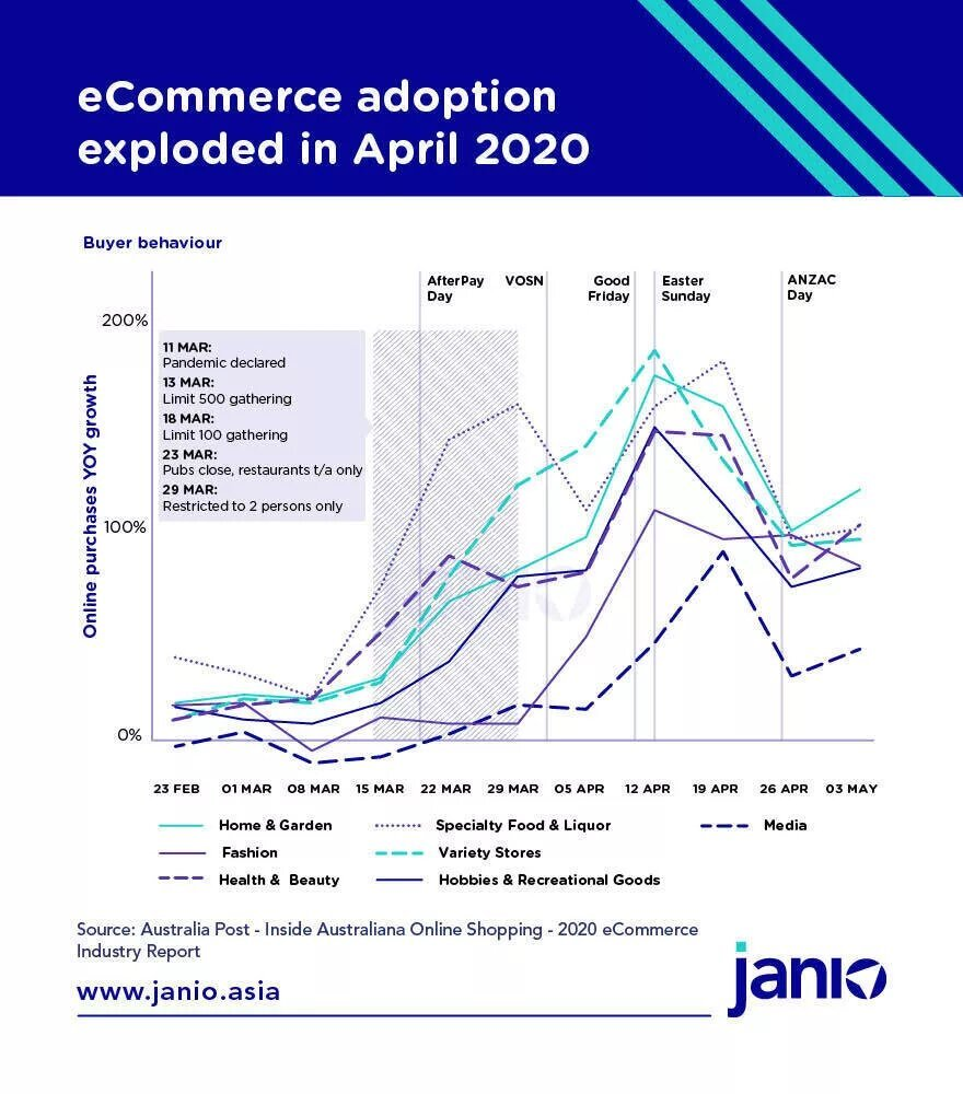 ecommerce_adoption_exploded_in_2020