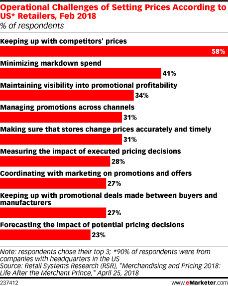 emarketer_discounts