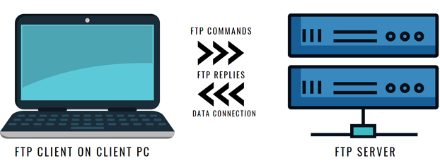 ftp_explained-1