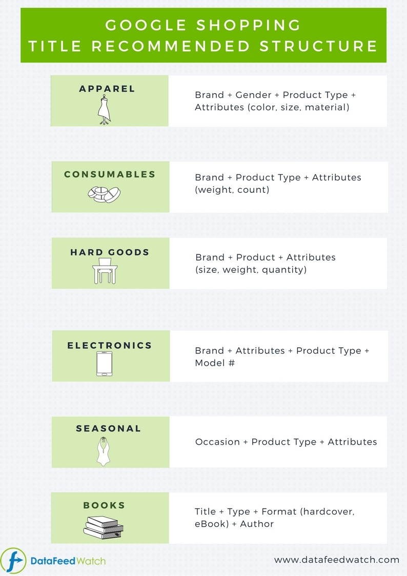 google-shopping-title-structure-vertical