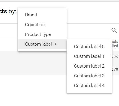 google_shopping_custom_label_product_subdivision