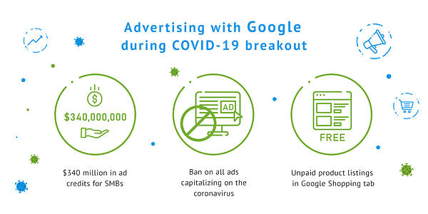 advertising-google-covid19