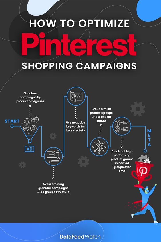 pinterest_infographic_ratio_2_3