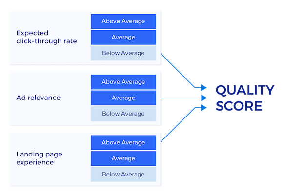quality_score_components_defined
